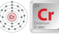chromium-set